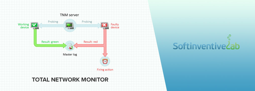 Total Network Monitor